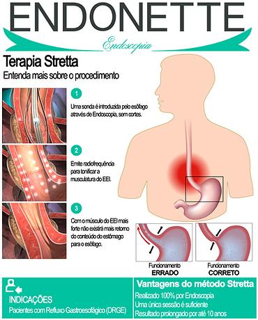 Dr. Guilherme Antoniette - Clinica Endonette - Terapia Stretta