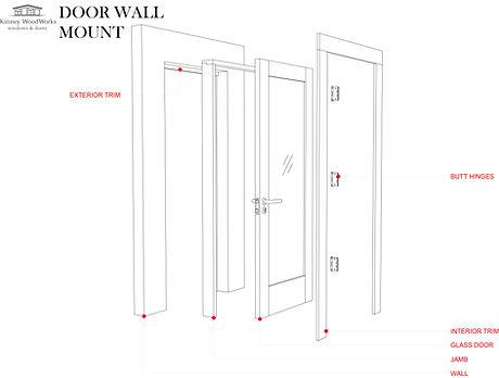 DOOR-EXP-INSTALL-3D.jpg