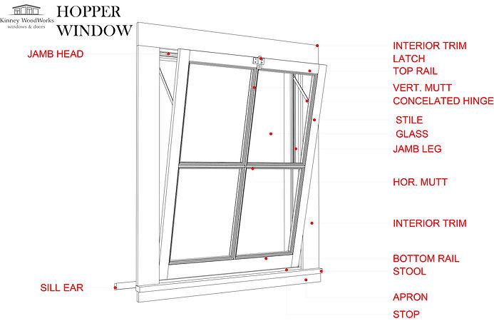 HOPPER-ISO-ARCH D.jpg