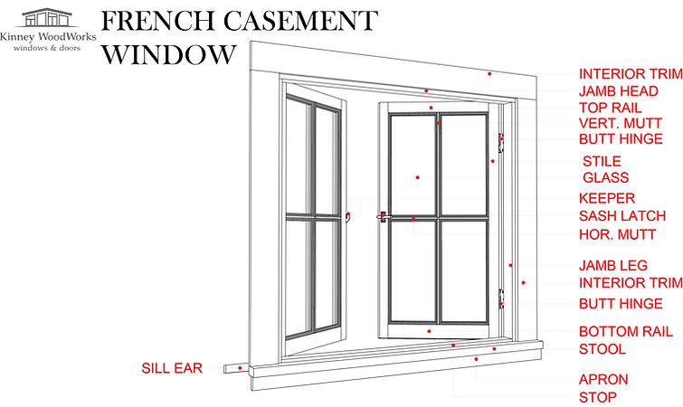 FRENCH CASEMENT-ISO-ARCH D.jpg