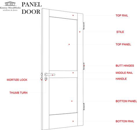 DOOR-PANEL DOOR-3D.jpg
