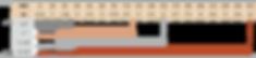Copper Titanium Impact Socket Range Table