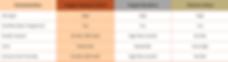 Non-Magnetic_Comparison Table.png