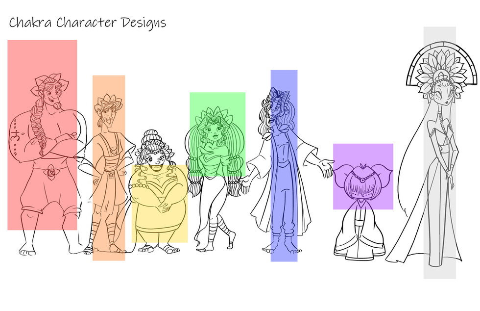 Chakra Initial Character Designs.jpg