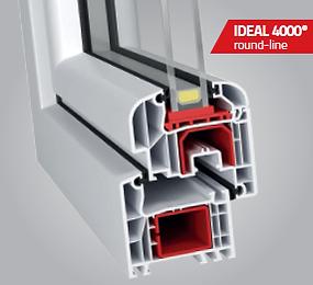 ideal4000 round line