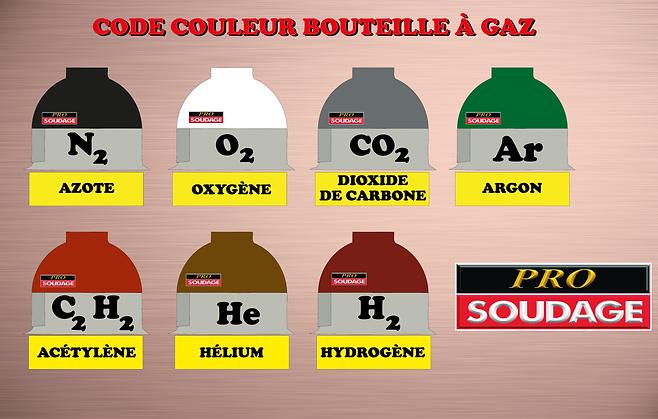 code couleur gaz prosoudage
