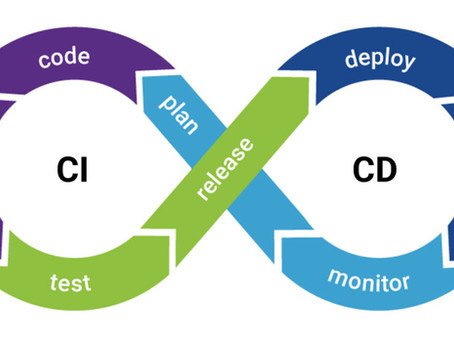 CI/CD Pipeline: Why You Should Know About It