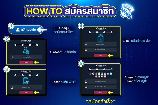 How to สมัครสมาชิก WM-01 (1).jpg