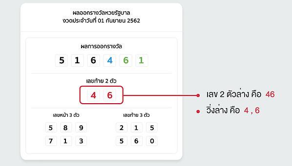 แทงหวยล่าง-รัฐบาลไทย.jpg