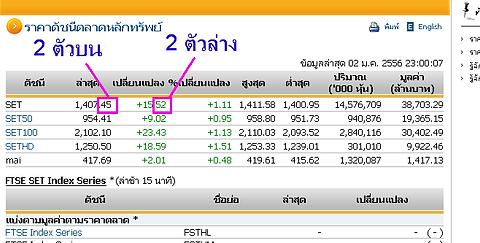 วิธีเล่นหวยหุ้นไทย.png