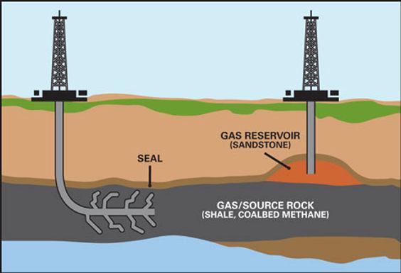 Resolution gegen Fracking in Braunschweig beschlossen
