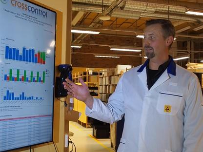 #DIGINNObest: CrossControl uses existing data for production development