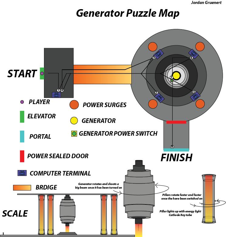 GeneratorPuzzleMap
