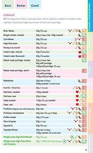 Foodlist05.jpg