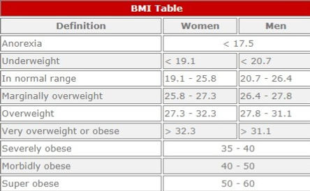 BMI_edited.jpg
