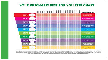Steps To Success Step Chart2019-2.jpg