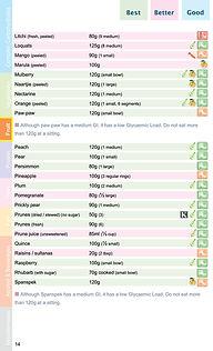 Foodlist014.jpg