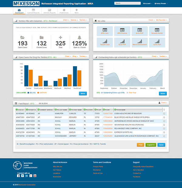 McKesson MIRA Dashboard