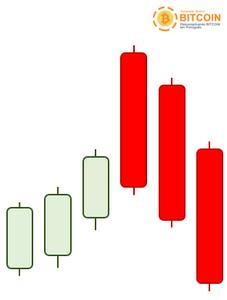 Padrões de reversão de baixa: saiba o melhor momento para lucrar com a venda das suas criptomoedas.
