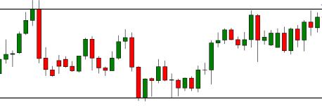 Você sabe o que é um Mercado Lateralizado? Descubra se isso é bom ou ruim para seus cripto investimentos!