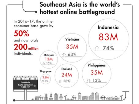 東南亞電商市場揭秘:用戶分佈與消費類型及支付方式分析