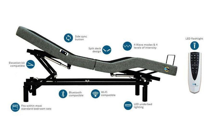 400 Series Adjustable bed. Split Queen sizes