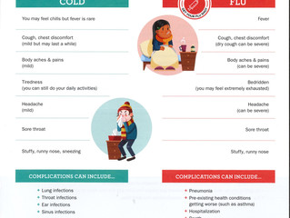 Cold or Flu - Know the Difference