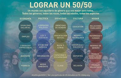 5050-Spanish.jpeg