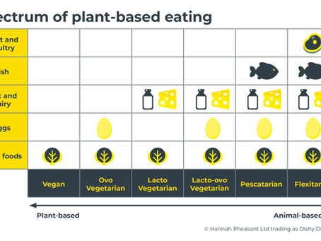 Why is everyone going nuts about plant-based eating?