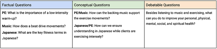 IDU 7 Questions.png