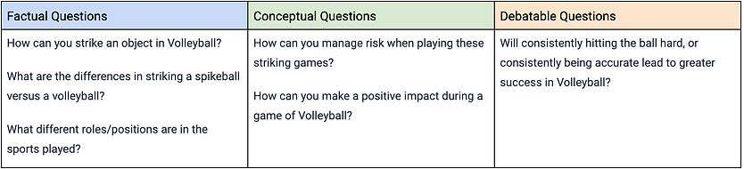 Inquiry Questions.png