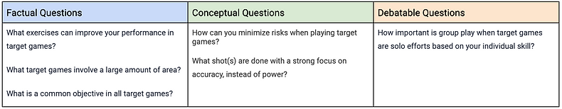 Target Games Inquiry Questions.png