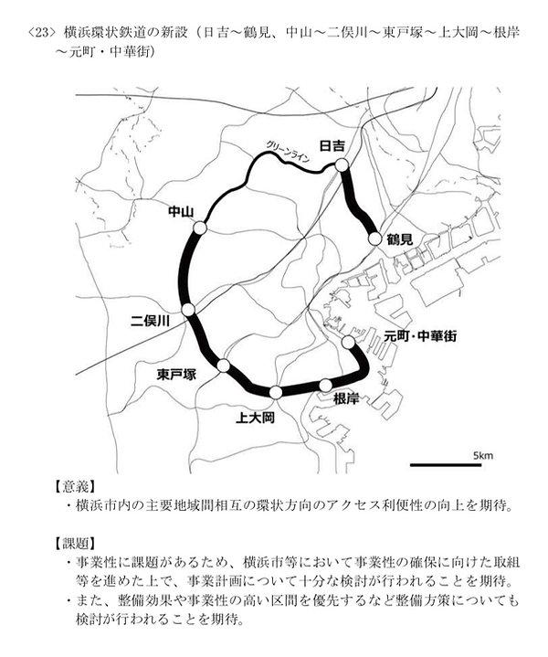 東京圏における今後の都市鉄道のあり方について