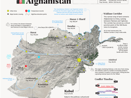 Afghanistan: what we must do