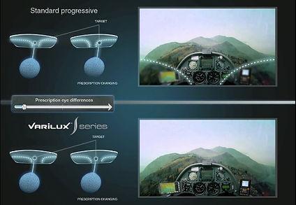 Varilux Lenses Example