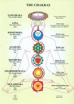 Chakra Mantra Chart.jpg