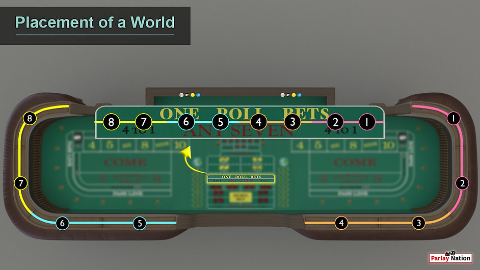 Blown up world horizontal section over the entire table and rail. Sections marked off 1-8 to show spots of players.