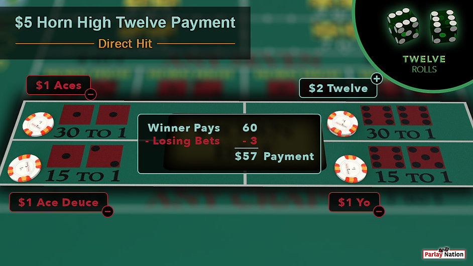 $2 bet on twelve. $1 each on the aces, ace deuce, and yo. Sign says 60 - 3 = $57 payment. Bubble in corner with twelve shown