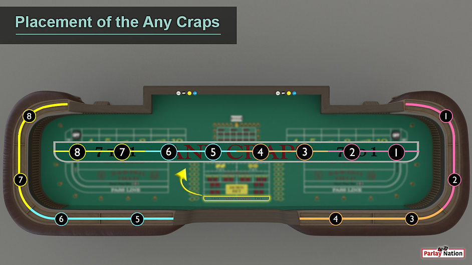 Blown up any craps section over the entire table and rail. Sections marked off 1-8 to show spots of players.