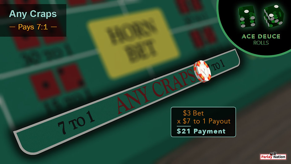 View from left of stick looking down at the any craps section. There is $3 on spot 6 and sign saying $3 x $7 = $21 payment.