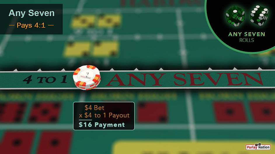 $4 bet on the any seven in spot 10. A sign says $4 x $4 = $16 payment.