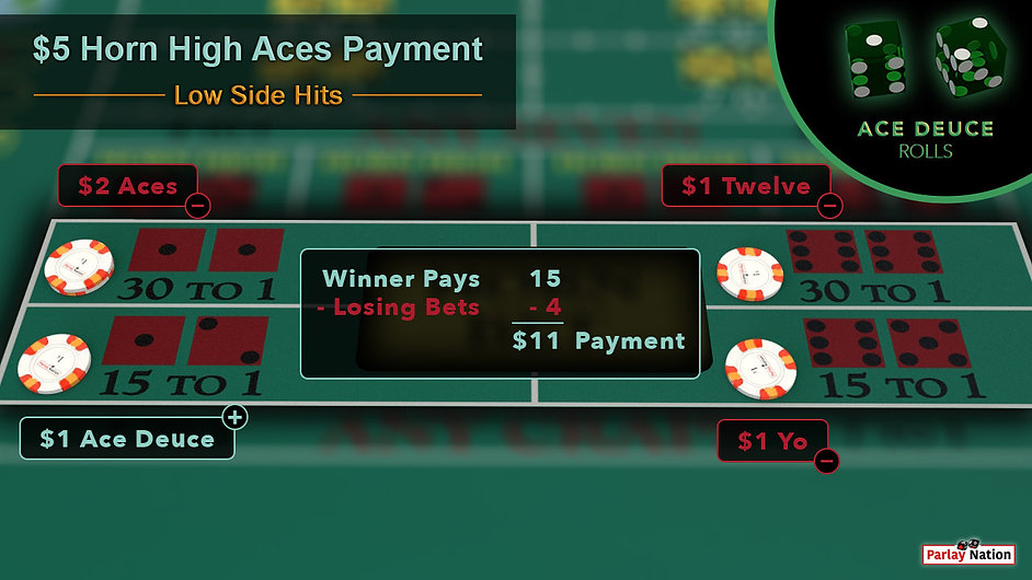 $2 bet on aces. $1 each on the twelve, ace deuce, and yo. Sign says 15 - 4 = $11 payment. Bubble in corner with 1-2 shown.