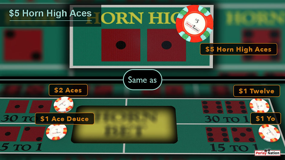 Split image. Top has $5 on the horn high aces. Bottom has $2 on the aces, and $1 on each the yo, ace deuce, and twelve.