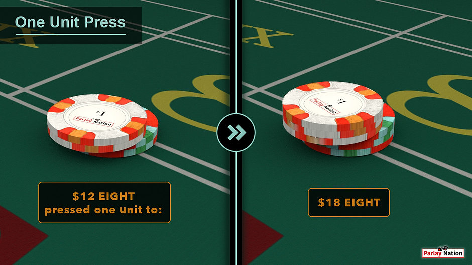Image split. $12 bet on point eight on left with $18 on the right side. Sign saying $12 eight pressed one unit to $18.