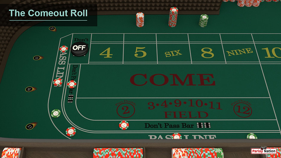 Player view from spot ten looking at bets on the pass line and the don't pass. The puck is off. You can see money in the rails.