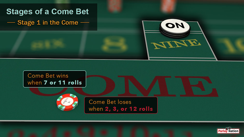 $10 come bet in the COME area. Puck is on point nine. Sign says come bet wins on 7-11 and loses 2-3-12
