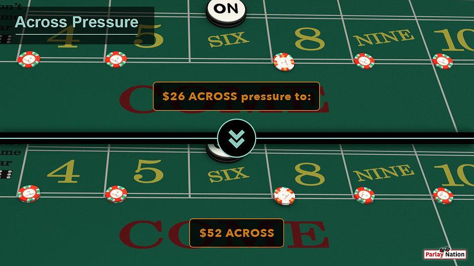 Image split. $26 across on top and $52 across on bottom. Sign saying $26 across pressure to $52 across.