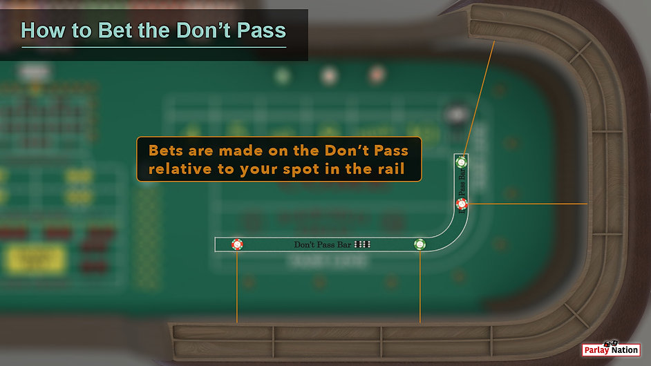 Bets on the pass line with lines pointing the their spots should be in the rail.