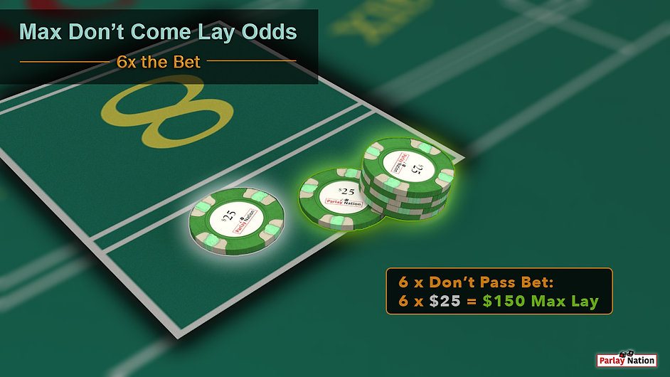 $25 with $150 lay odds behind point eight. Sign says 6 x don't pass bet: 6 x $25 = $150 max lay.