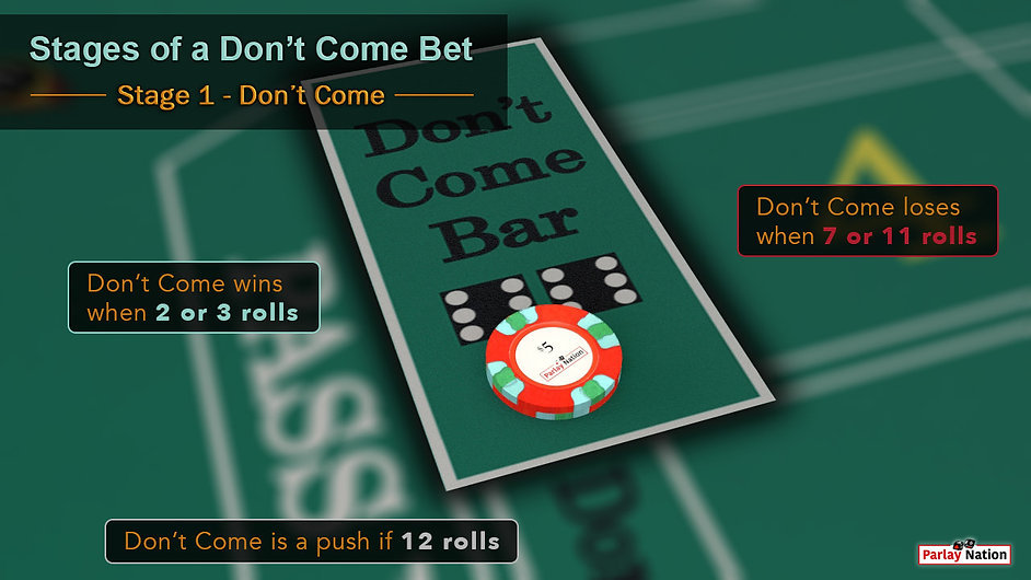 $10 bet in the don't come. Sign says don't come wins on 2 or 3, loses on 7 or 11, and pushes on a 12.